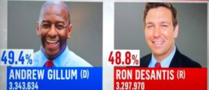 The most hilarious coverage of the midterms was MSNBC's handling of Gillum's Loss